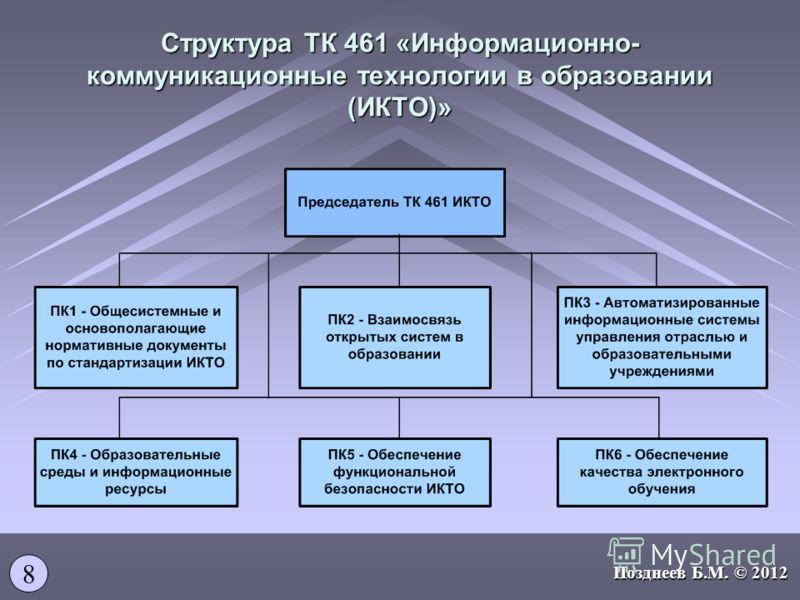 Структура ТК 461 «Информационно- коммуникационные технологии в образовании (ИКТО)» 8 Позднеев Б.М. © 2012