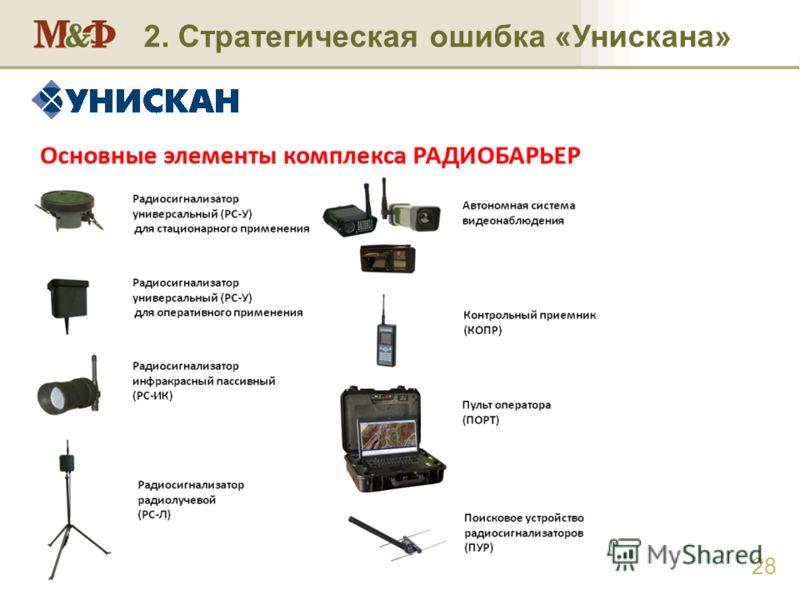 Разработка новых марок и новых продуктов 28 2. Стратегическая ошибка «Унискана»