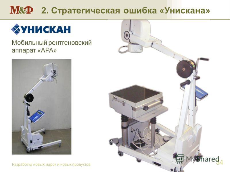 Разработка новых марок и новых продуктов 34 2. Стратегическая ошибка «Унискана» Мобильный рентгеновский аппарат «АРА»