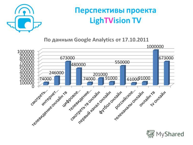Перспективы проекта LighTVision TV