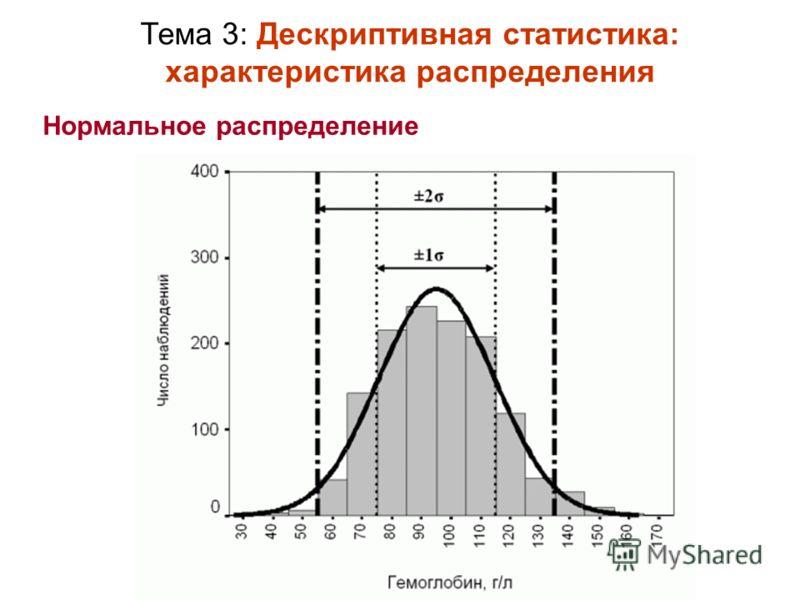 Тема 3: Дескриптивная статистика: характеристика распределения Нормальное распределение