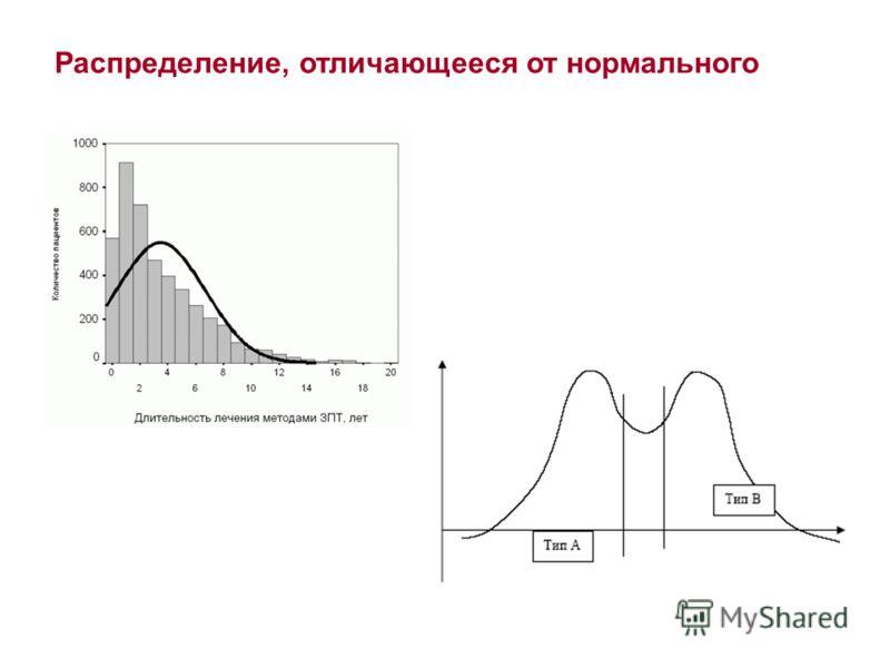 Распределение, отличающееся от нормального