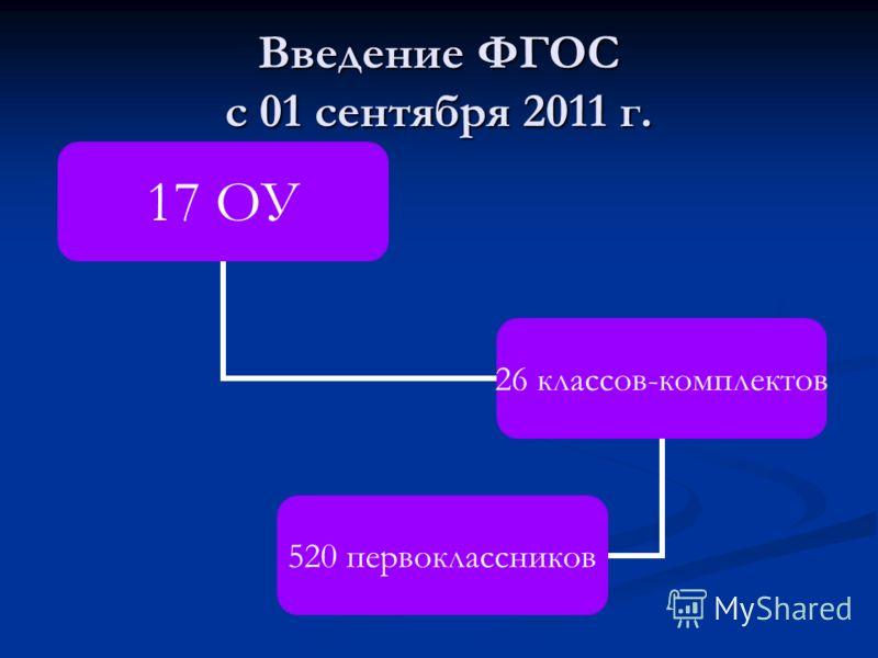 Введение ФГОС с 01 сентября 2011 г. 17 ОУ 26 классов- комплектов 520 первоклассников