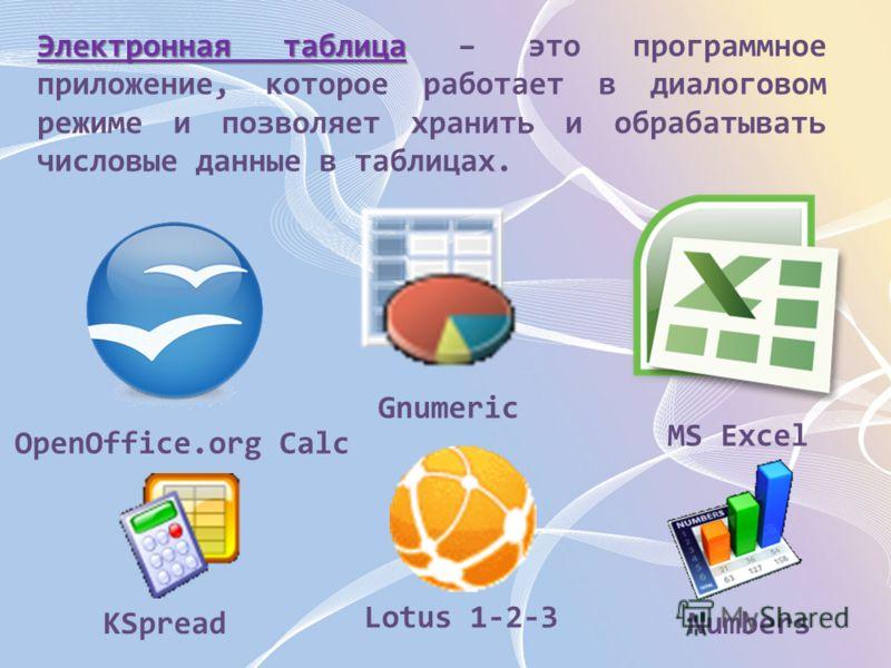 OpenOffice.org Calc MS Excel Lotus 1-2-3 Электронная таблица Электронная таблица – это программное приложение, которое работает в диалоговом режиме и позволяет хранить и обрабатывать числовые данные в таблицах. Gnumeric KSpreadNumbers