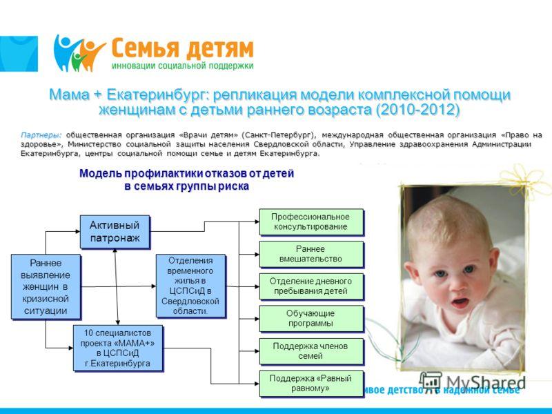 Мама + Екатеринбург: репликация модели комплексной помощи женщинам с детьми раннего возраста (2010-2012) Партнеры: общественная организация «Врачи детям» (Санкт-Петербург), международная общественная организация «Право на здоровье», Министерство соци