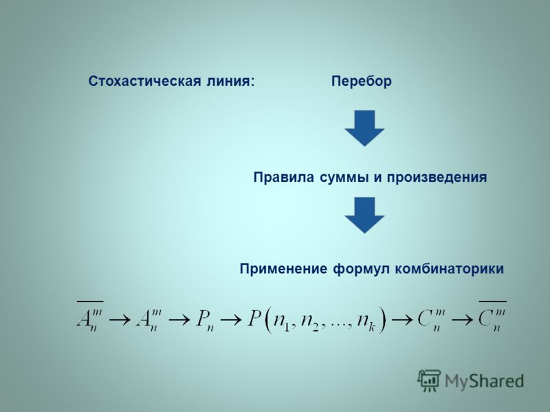 Стохастическая линия:Перебор Правила суммы и произведения Применение формул комбинаторики