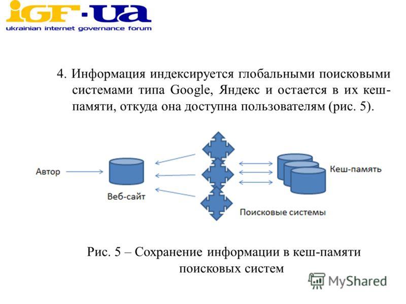 4. Информация индексируется глобальными поисковыми системами типа Google, Яндекс и остается в их кеш- памяти, откуда она доступна пользователям (рис. 5). Рис. 5 – Сохранение информации в кеш-памяти поисковых систем
