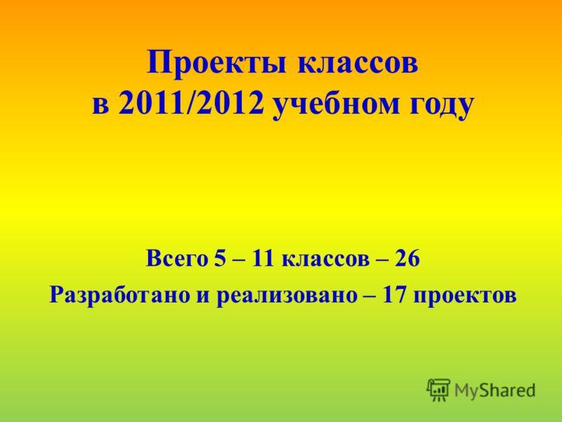 Проекты классов в 2011/2012 учебном году Всего 5 – 11 классов – 26 Разработано и реализовано – 17 проектов