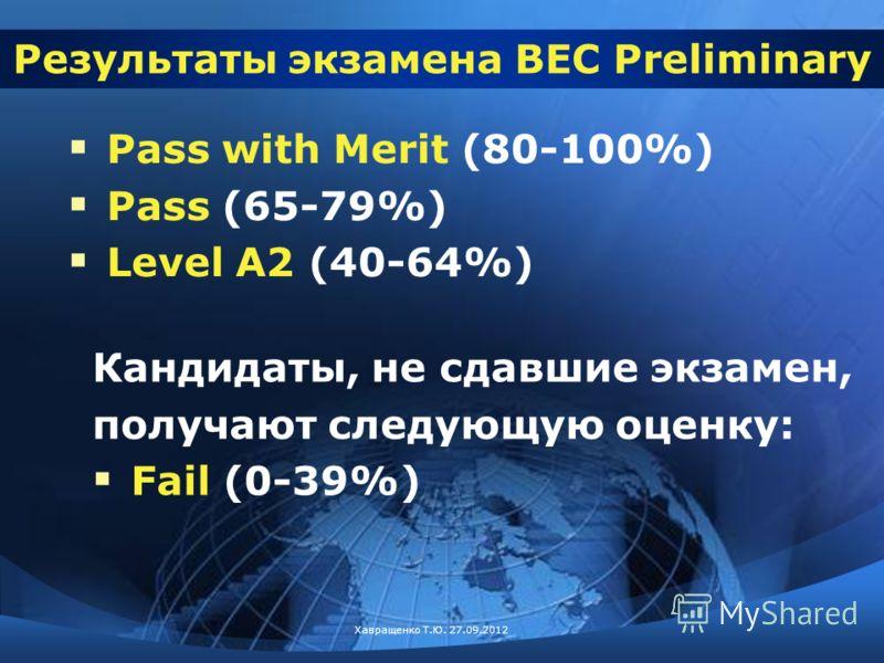 Pass with Merit (80-100%) Pass (65-79%) Level A2 (40-64%) Кандидаты, не сдавшие экзамен, получают следующую оценку: Fail (0-39%) Хавращенко Т.Ю. 27.09.2012 Результаты экзамена BEC Preliminary