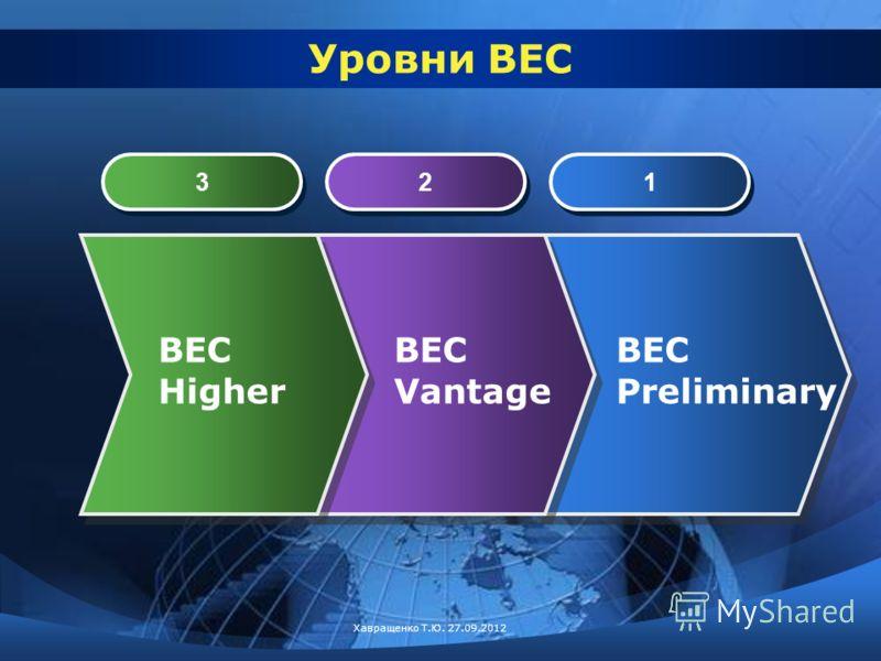 3 3 2 2 1 1 BEC Higher BEC Vantage BEC Preliminary Хавращенко Т.Ю. 27.09.2012 Уровни BEC