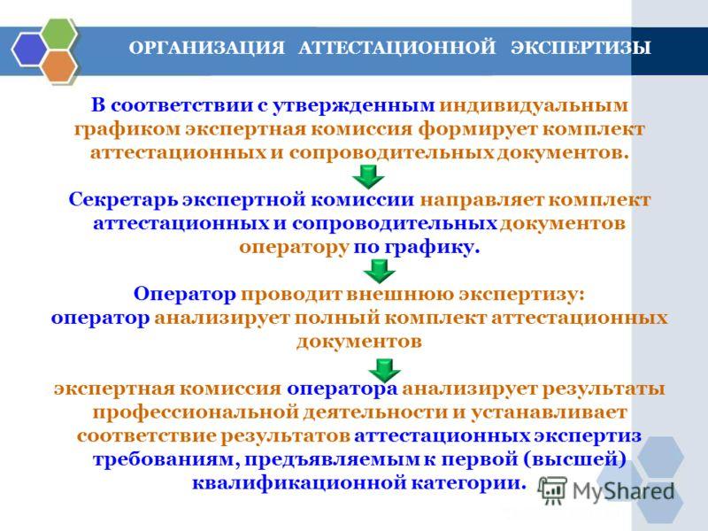 В соответствии с утвержденным индивидуальным графиком экспертная комиссия формирует комплект аттестационных и сопроводительных документов. Секретарь экспертной комиссии направляет комплект аттестационных и сопроводительных документов оператору по гра