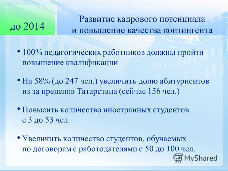 100% педагогических работников должны пройти повышение квалификации На 58% (до 247 чел.) увеличить долю абитуриентов из за пределов Татарстана (сейчас 156 чел.) Повысить количество иностранных студентов с 3 до 53 чел. Увеличить количество студентов,