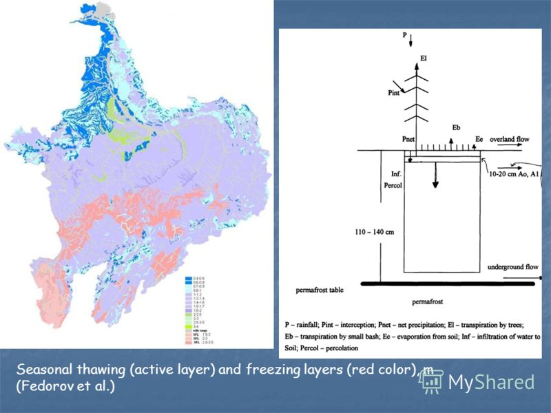 Seasonal thawing (active layer) and freezing layers (red color), m (Fedorov et al.)