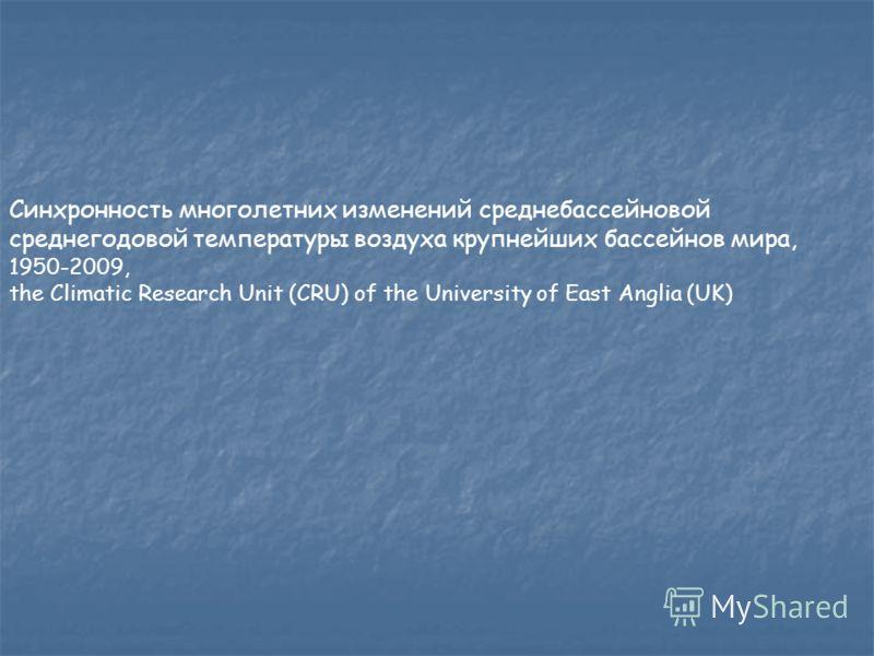 Синхронность многолетних изменений среднебассейновой среднегодовой температуры воздуха крупнейших бассейнов мира, 1950-2009, the Climatic Research Unit (CRU) of the University of East Anglia (UK)