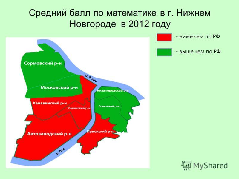 Средний балл по математике в г. Нижнем Новгороде в 2012 году - ниже чем по РФ - выше чем по РФ