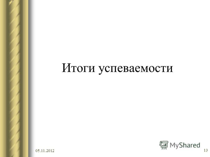 05.11.2012 13 Итоги успеваемости