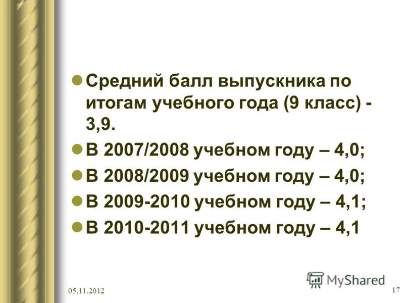 05.11.2012 17 Средний балл выпускника по итогам учебного года (9 класс) - 3,9. В 2007/2008 учебном году – 4,0; В 2008/2009 учебном году – 4,0; В 2009-2010 учебном году – 4,1; В 2010-2011 учебном году – 4,1