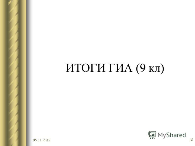 05.11.2012 18 ИТОГИ ГИА (9 кл)