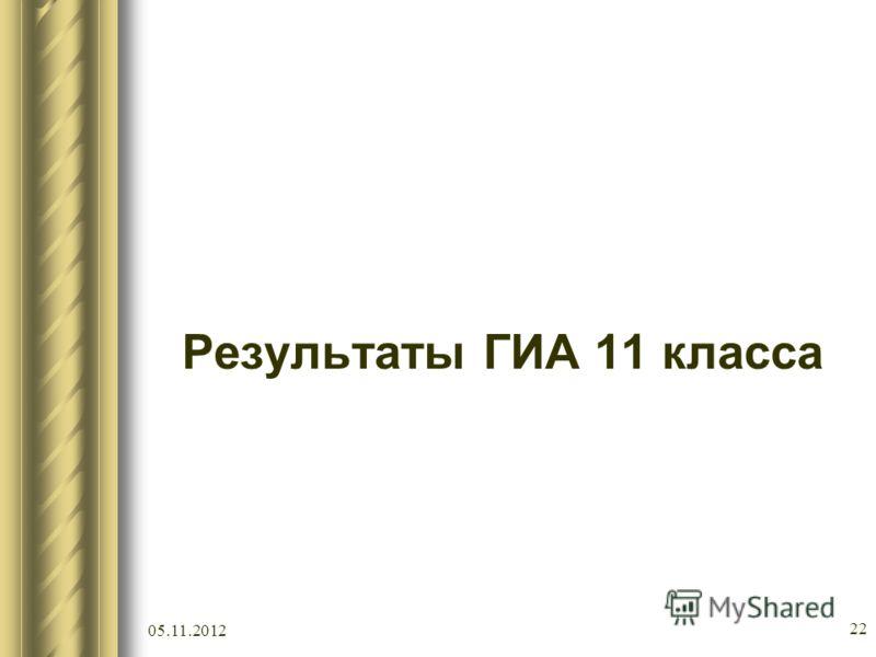 05.11.2012 22 Результаты ГИА 11 класса