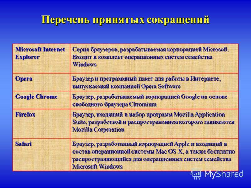 Перечень принятых сокращений Microsoft Internet Explorer Серия браузеров, разрабатываемая корпорацией Microsoft. Входит в комплект операционных систем семейства Windows Opera Браузер и программный пакет для работы в Интернете, выпускаемый компанией O