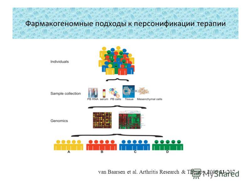 van Baarsen et al. Arthritis Research & Therapy 2009 11:207 Фармакогеномные подходы к персонификации терапии