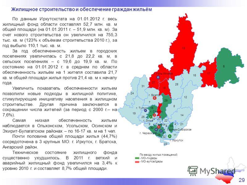 29 Жилищное строительство и обеспечение граждан жильём По данным Иркутскстата на 01.01.2012 г. весь жилищный фонд области составлял 52,7 млн. кв. м общей площади (на 01.01.2011 г. – 51,9 млн. кв. м). За счет нового строительства он увеличился на 755,