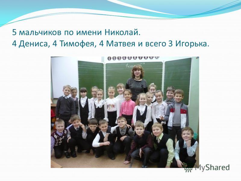 5 мальчиков по имени Николай. 4 Дениса, 4 Тимофея, 4 Матвея и всего 3 Игорька.