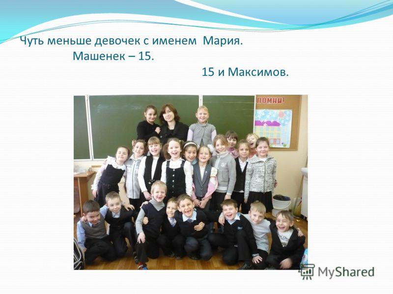 Чуть меньше девочек с именем Мария. Машенек – 15. 15 и Максимов.