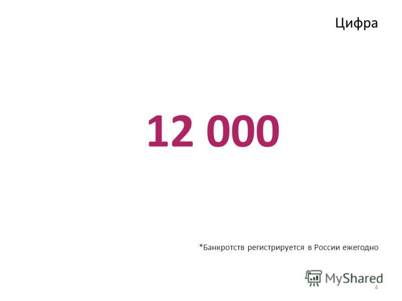12 000 *Банкротств регистрируется в России ежегодно 4 Цифра