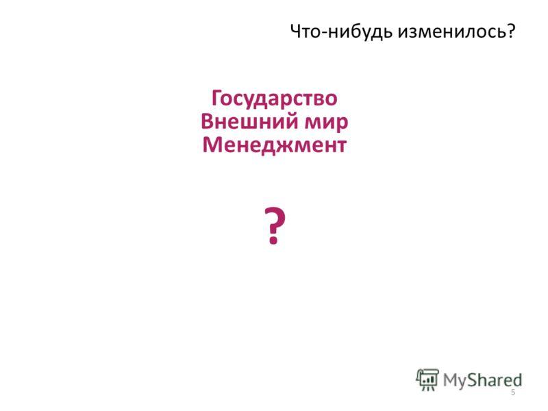 Государство Внешний мир Менеджмент ? *Банкротств регистрируется в России ежегодно 5 Что-нибудь изменилось?