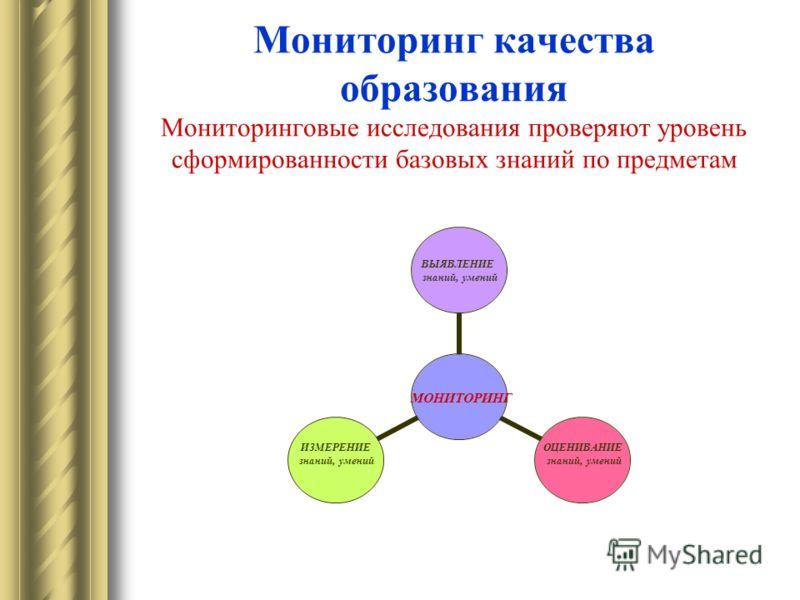 Мониторинг качества образования Мониторинговые исследования проверяют уровень сформированности базовых знаний по предметам МОНИТОРИНГ ВЫЯВЛЕНИЕ знаний, умений ОЦЕНИВАНИЕ знаний, умений ИЗМЕРЕНИЕ знаний, умений