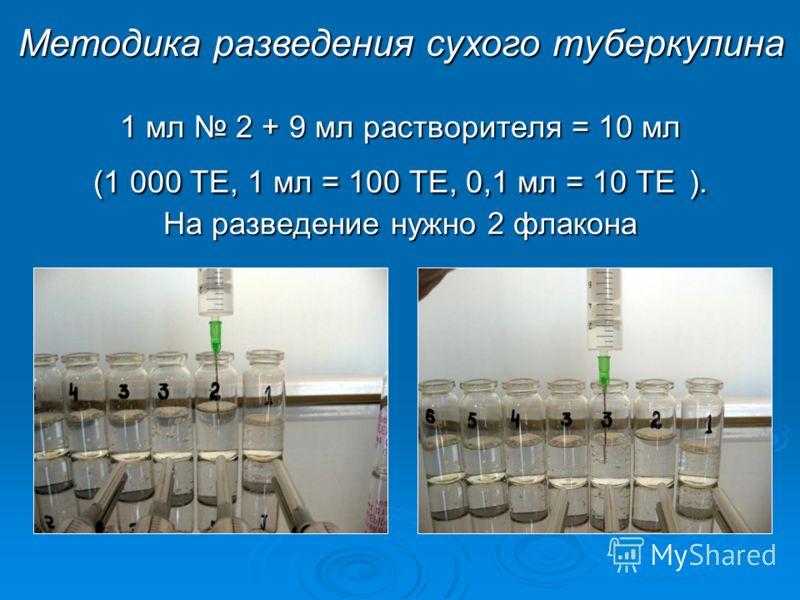 1 мл 2 + 9 мл растворителя = 10 мл (1 000 ТЕ, 1 мл = 100 ТЕ, 0,1 мл = 10 ТЕ ). На разведение нужно 2 флакона Методика разведения сухого туберкулина