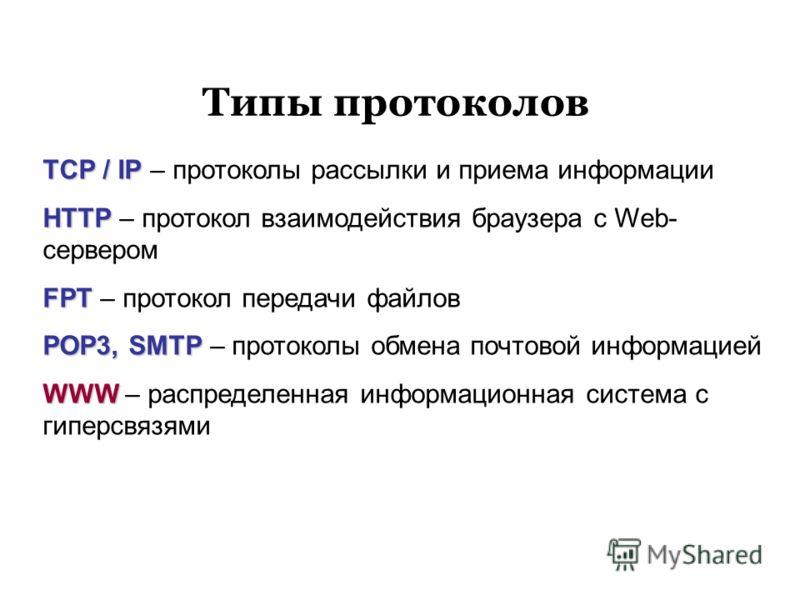 Типы протоколов TCP / IP TCP / IP – протоколы рассылки и приема информации HTTP HTTP – протокол взаимодействия браузера с Web- сервером FPT FPT – протокол передачи файлов POP3, SMTP POP3, SMTP – протоколы обмена почтовой информацией WWW WWW – распред