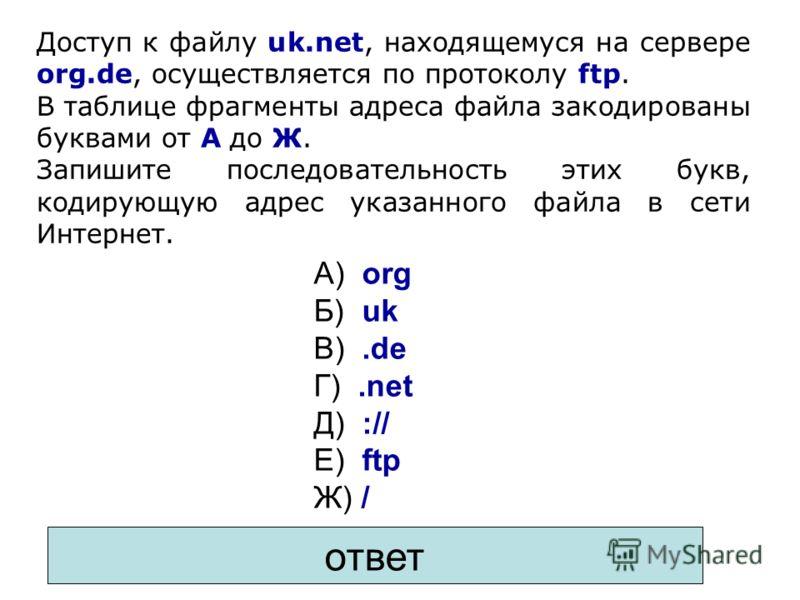 Доступ к файлу uk.net, находящемуся на сервере org.de, осуществляется по протоколу ftp. В таблице фрагменты адреса файла закодированы буквами от А до Ж. Запишите последовательность этих букв, кодирующую адрес указанного файла в сети Интернет. А) org