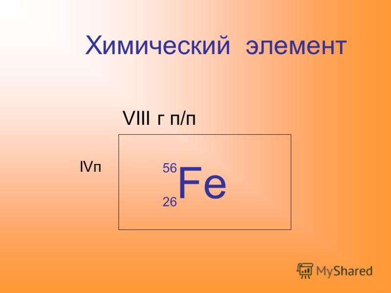 Fe IVп VIII г п/п 26 Химический элемент 56