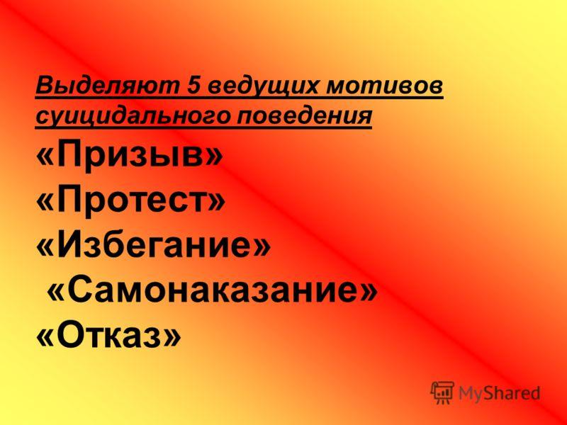 Выделяют 5 ведущих мотивов суицидального поведения «Призыв» «Протест» «Избегание» «Самонаказание» «Отказ»