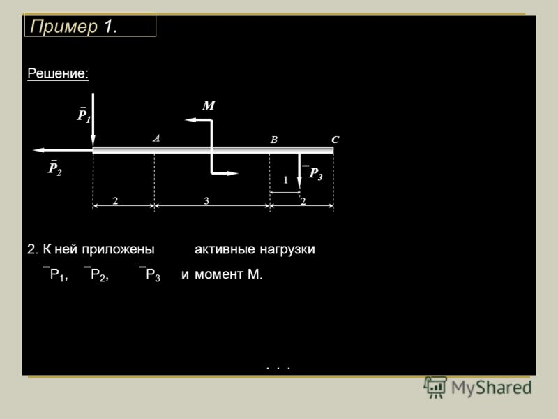 Решение: 2. К ней приложены активные нагрузки Р 1, Р 2, Р 3 и момент М.... 1 3 2 М 2 А ВС Р 2 Р 1 Р 3 Пример 1.