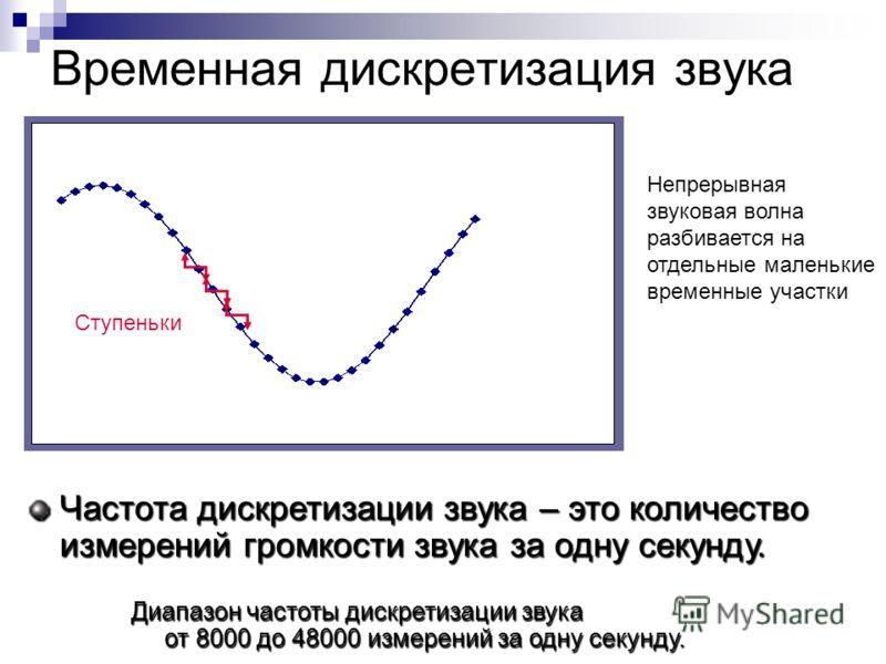 Временная дискретизация звука Непрерывная звуковая волна разбивается на отдельные маленькие временные участки Ступеньки Частота дискретизации звука – это количество измерений громкости звука за одну секунду. Диапазон частоты дискретизации звука от 80