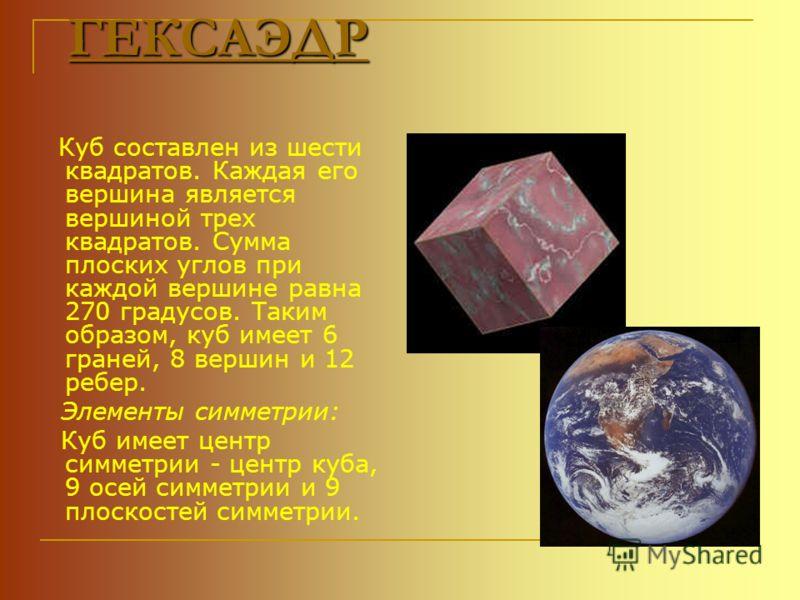 ГЕКСАЭДР Куб составлен из шести квадратов. Каждая его вершина является вершиной трех квадратов. Сумма плоских углов при каждой вершине равна 270 градусов. Таким образом, куб имеет 6 граней, 8 вершин и 12 ребер. Элементы симметрии: Куб имеет центр сим