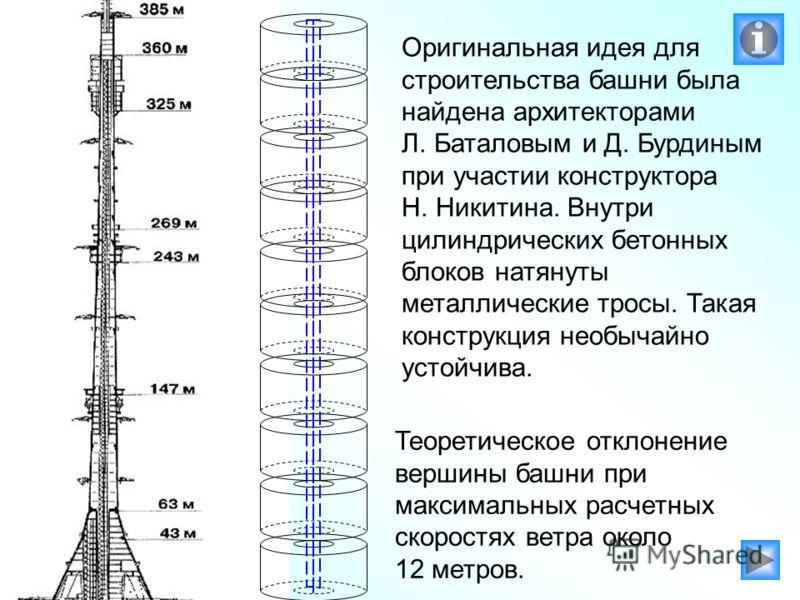 Оригинальная идея для строительства башни была найдена архитекторами Л. Баталовым и Д. Бурдиным при участии конструктора Н. Никитина. Внутри цилиндрических бетонных блоков натянуты металлические тросы. Такая конструкция необычайно устойчива. Теоретич