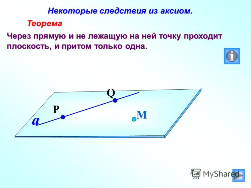 Некоторые следствия из аксиом. Некоторые следствия из аксиом. Теорема Теорема Через прямую и не лежащую на ней точку проходит плоскость, и притом только одна. М a Q P