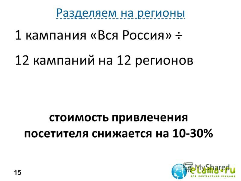 Разделяем на регионы 1 кампания «Вся Россия» ÷ 12 кампаний на 12 регионов 15 стоимость привлечения посетителя снижается на 10-30%
