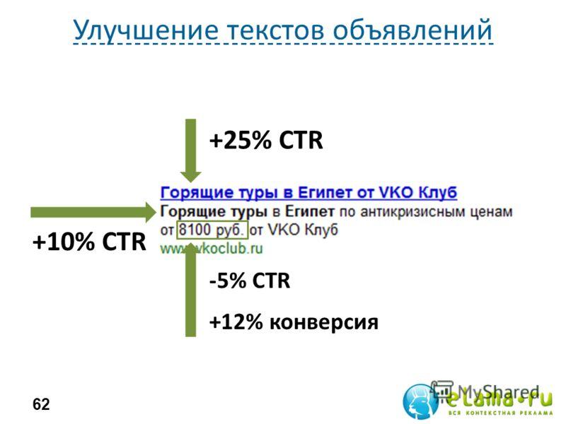 Улучшение текстов объявлений 62 +25% CTR +10% CTR -5% CTR +12% конверсия