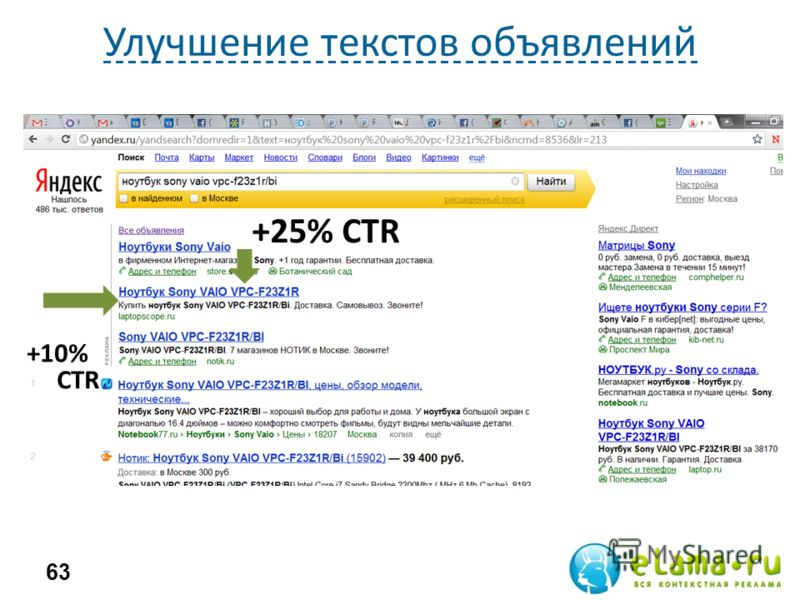 Улучшение текстов объявлений 63 +25% CTR +10% CTR