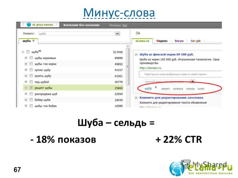 Минус-слова 67 Шуба – сельдь = - 18% показов + 22% CTR