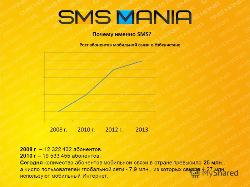 Почему именно SMS? 2008 г – 12 322 432 абонентов. 2010 г – 19 533 455 абонентов. Cегодня количество абонентов мобильной связи в стране превысило 25 млн., а число пользователей глобальной сети - 7,9 млн., из которых свыше 4,27 млн. используют мобильны