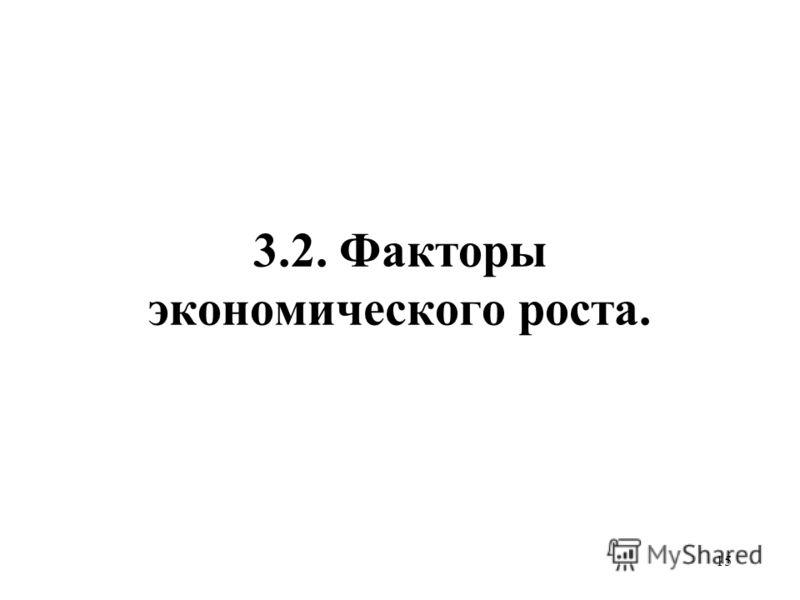 15 3.2. Факторы экономического роста.