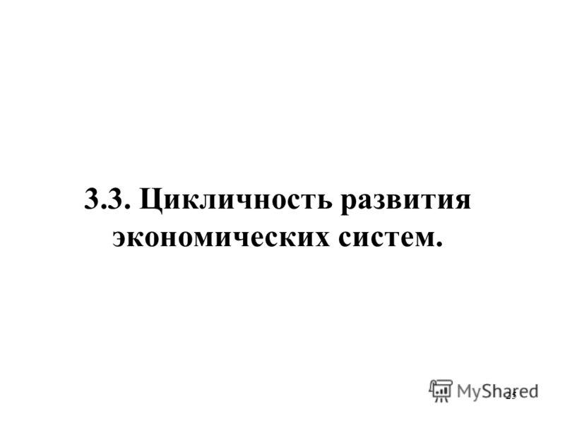 25 3.3. Цикличность развития экономических систем.