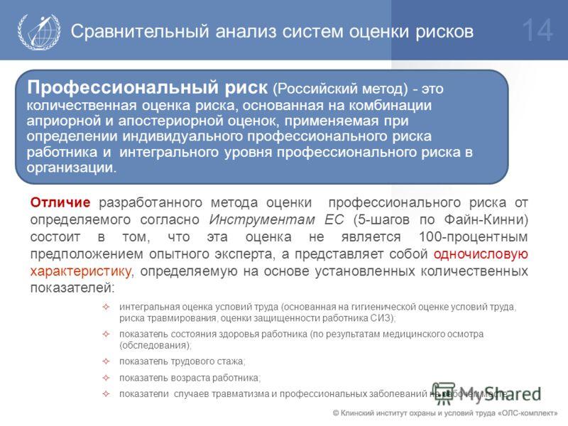 Профессиональный риск (Российский метод) - это количественная оценка риска, основанная на комбинации априорной и апостериорной оценок, применяемая при определении индивидуального профессионального риска работника и интегрального уровня профессиональн