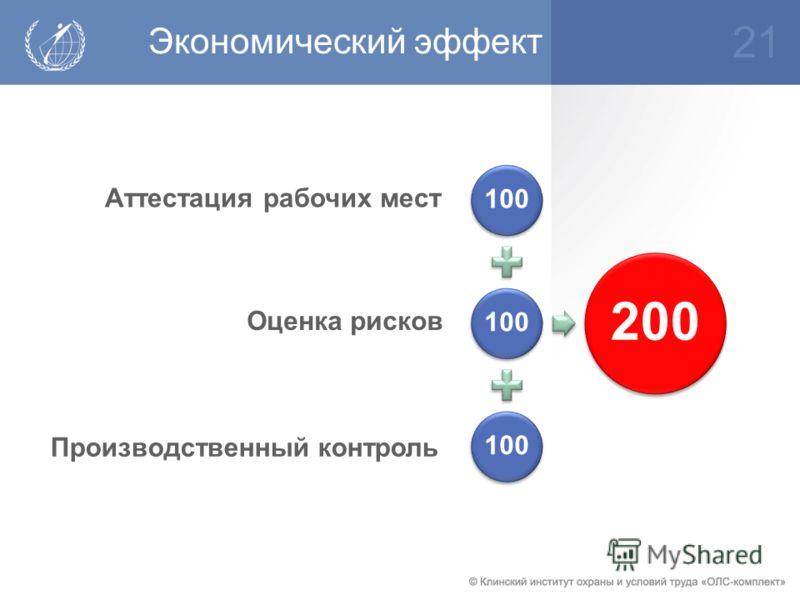 Экономический эффект 21 100 200 Аттестация рабочих мест Производственный контроль Оценка рисков